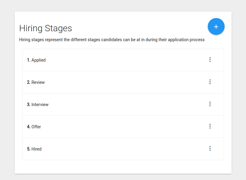 hiring-stage