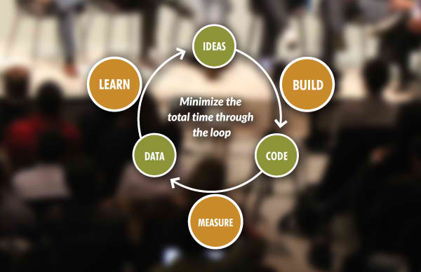 Lean Product Development Methodology